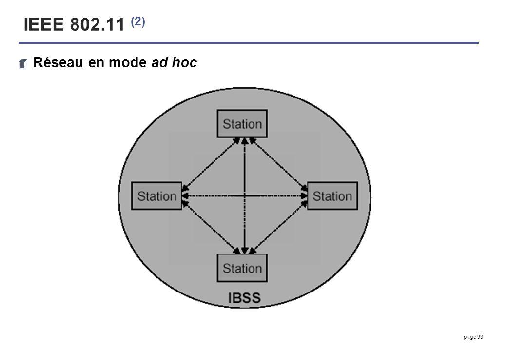 page 93 IEEE 802.11 (2) 4 Réseau en mode ad hoc