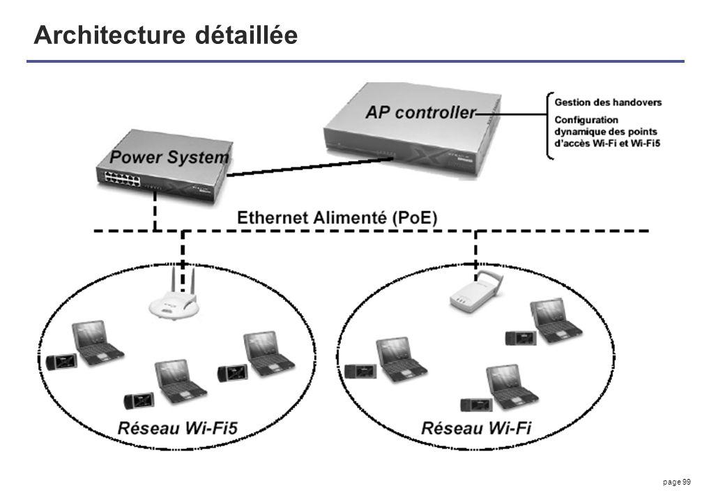 page 99 Architecture détaillée