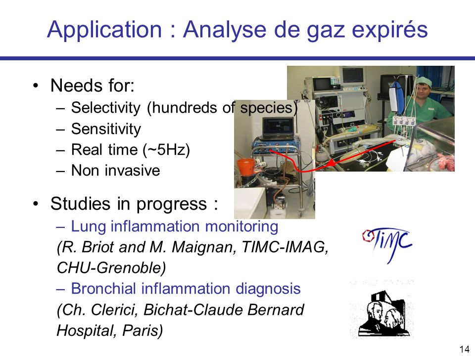 14 Application : Analyse de gaz expirés Needs for: –Selectivity (hundreds of species) –Sensitivity –Real time (~5Hz) –Non invasive Studies in progress
