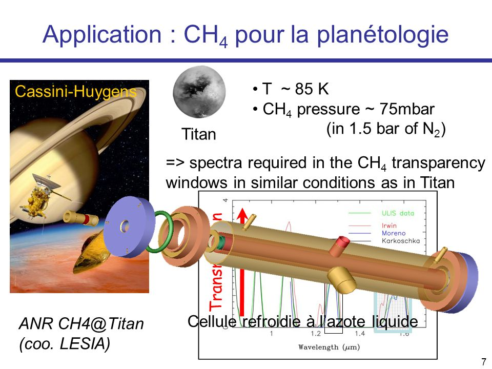 7 Application : CH 4 pour la planétologie Transmission => spectra required in the CH 4 transparency windows in similar conditions as in Titan Cassini-