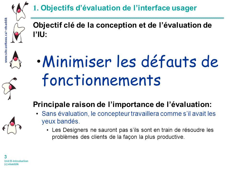 www.site.uottawa.ca/~elsaddik 3 Unit B-Introduction (c) elsaddik 1.
