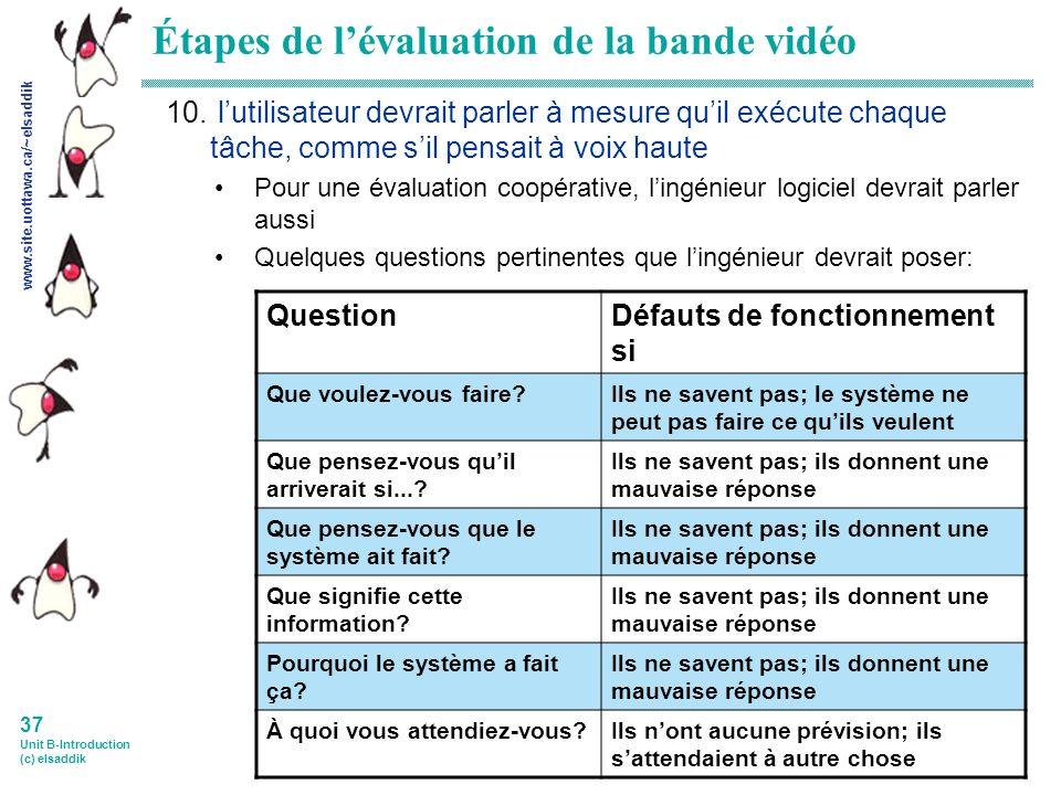 www.site.uottawa.ca/~elsaddik 37 Unit B-Introduction (c) elsaddik Étapes de lévaluation de la bande vidéo 10.