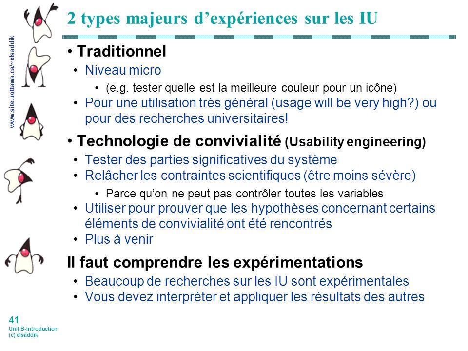www.site.uottawa.ca/~elsaddik 41 Unit B-Introduction (c) elsaddik 2 types majeurs dexpériences sur les IU Traditionnel Niveau micro (e.g.