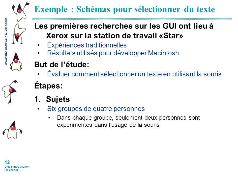 www.site.uottawa.ca/~elsaddik 42 Unit B-Introduction (c) elsaddik Exemple : Schémas pour sélectionner du texte Les premières recherches sur les GUI ont lieu à Xerox sur la station de travail «Star» Expériences traditionnelles Résultats utilisés pour développer Macintosh But de létude: Évaluer comment sélectionner un texte en utilisant la souris Étapes: 1.Sujets Six groupes de quatre personnes Dans chaque groupe, seulement deux personnes sont expérimentés dans lusage de la souris