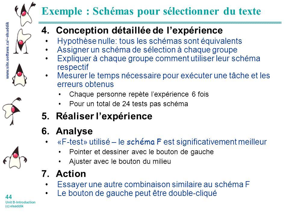 www.site.uottawa.ca/~elsaddik 44 Unit B-Introduction (c) elsaddik Exemple : Schémas pour sélectionner du texte 4.Conception détaillée de lexpérience Hypothèse nulle: tous les schémas sont équivalents Assigner un schéma de sélection à chaque groupe Expliquer à chaque groupe comment utiliser leur schéma respectif Mesurer le temps nécessaire pour exécuter une tâche et les erreurs obtenus Chaque personne repète lexpérience 6 fois Pour un total de 24 tests pas schéma 5.Réaliser lexpérience 6.Analyse «F-test» utilisé – le schéma F est significativement meilleur Pointer et dessiner avec le bouton de gauche Ajuster avec le bouton du milieu 7.Action Essayer une autre combinaison similaire au schéma F Le bouton de gauche peut être double-cliqué