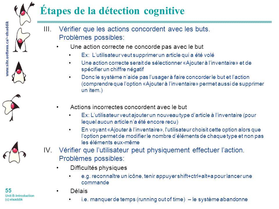 www.site.uottawa.ca/~elsaddik 55 Unit B-Introduction (c) elsaddik Étapes de la détection cognitive III.Vérifier que les actions concordent avec les buts.