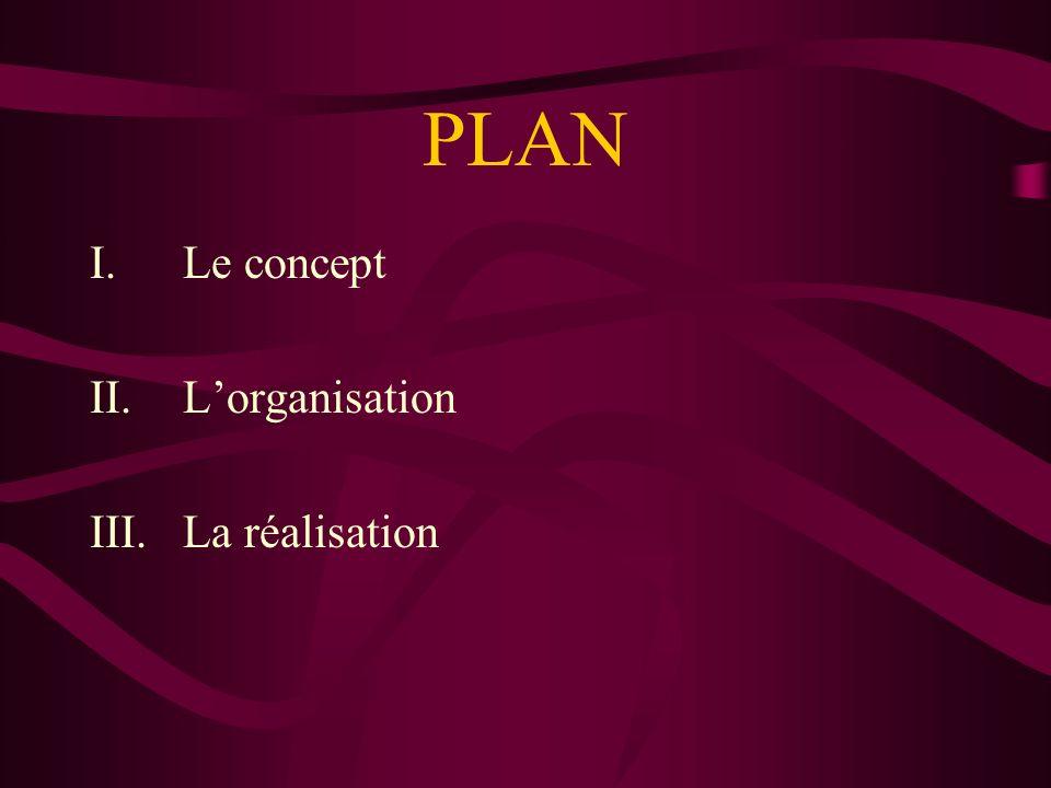 PLAN I.Le concept II.Lorganisation III.La réalisation