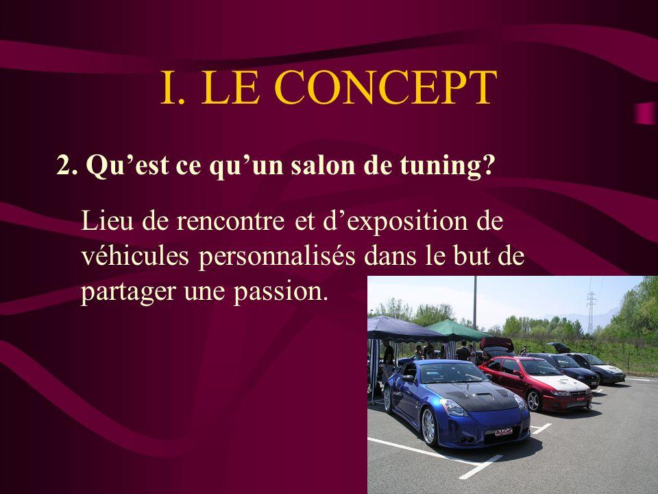 I.LE CONCEPT 3.