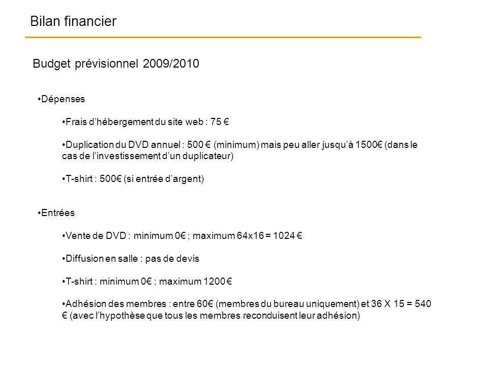Bilan financier Budget prévisionnel 2009/2010 Dépenses Frais dhébergement du site web : 75 Duplication du DVD annuel : 500 (minimum) mais peu aller jusquà 1500 (dans le cas de linvestissement dun duplicateur) T-shirt : 500 (si entrée dargent) Entrées Vente de DVD : minimum 0 ; maximum 64x16 = 1024 Diffusion en salle : pas de devis T-shirt : minimum 0 ; maximum 1200 Adhésion des membres : entre 60 (membres du bureau uniquement) et 36 X 15 = 540 (avec lhypothèse que tous les membres reconduisent leur adhésion)