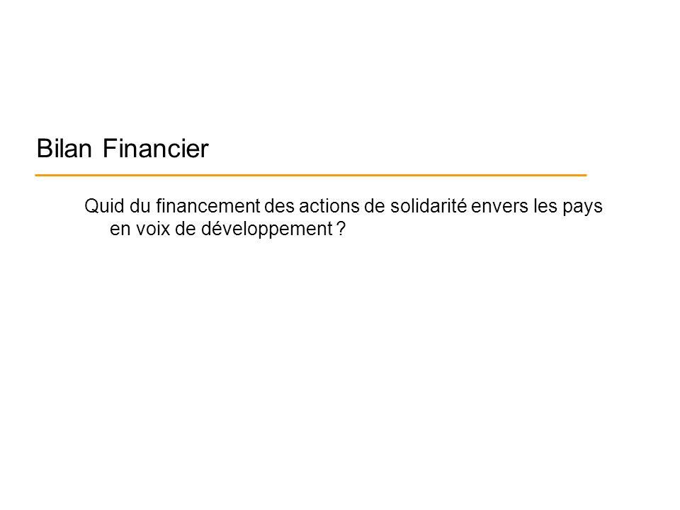 Bilan Financier Quid du financement des actions de solidarité envers les pays en voix de développement