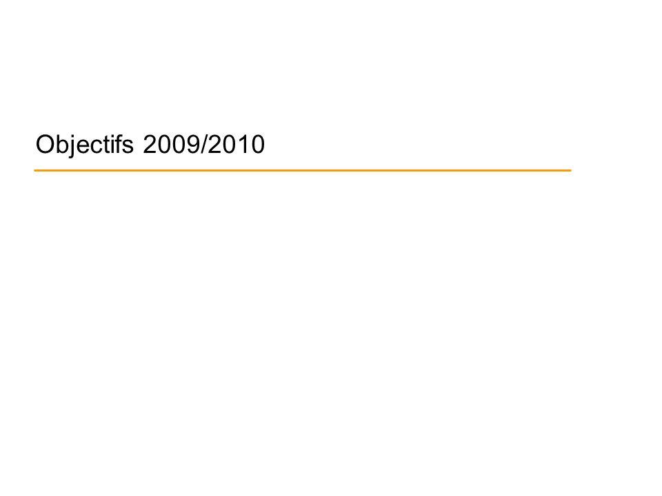 Objectifs 2009/2010