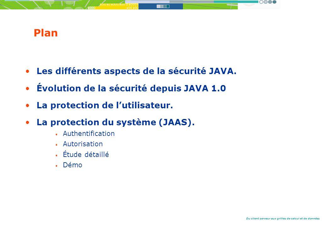 Du client serveur aux grilles de calcul et de données Plan Les différents aspects de la sécurité JAVA.