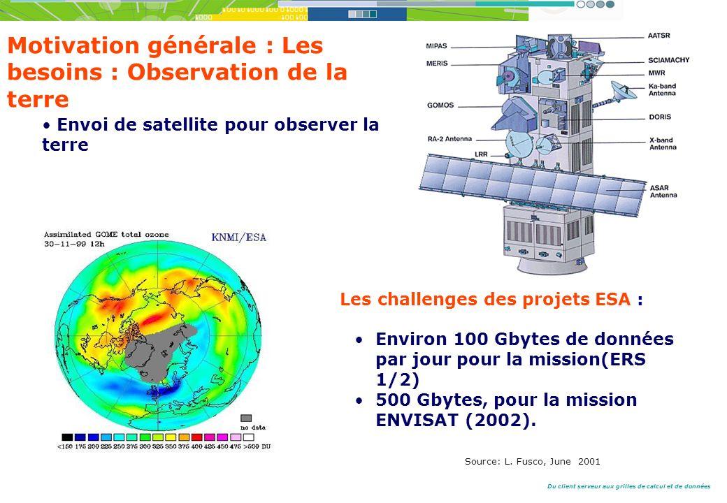 Du client serveur aux grilles de calcul et de données Les challenges des projets ESA : Environ 100 Gbytes de données par jour pour la mission(ERS 1/2) 500 Gbytes, pour la mission ENVISAT (2002).