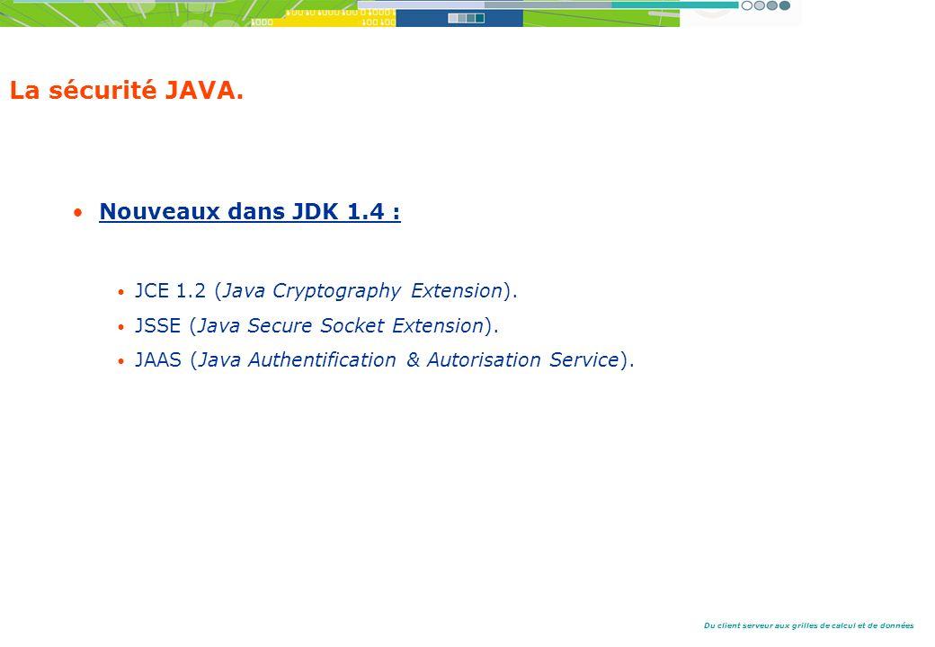 Du client serveur aux grilles de calcul et de données La sécurité JAVA.