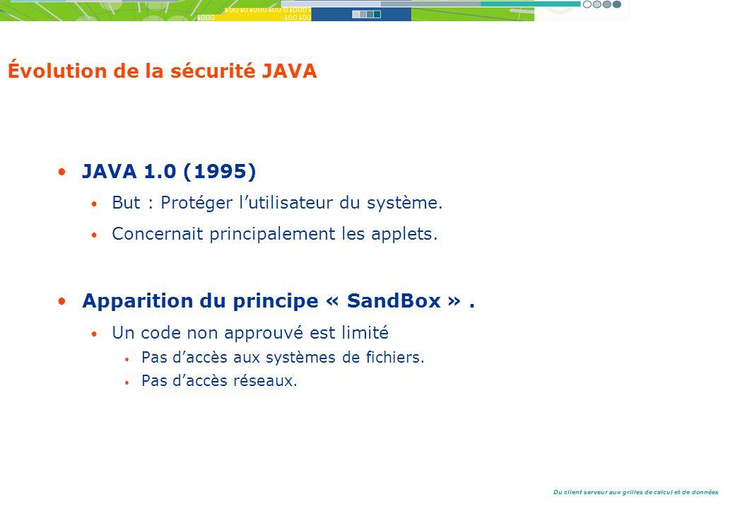 Du client serveur aux grilles de calcul et de données Évolution de la sécurité JAVA JAVA 1.0 (1995) But : Protéger lutilisateur du système.