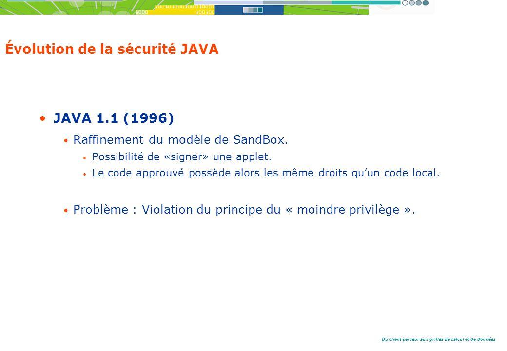 Du client serveur aux grilles de calcul et de données Évolution de la sécurité JAVA JAVA 1.1 (1996) Raffinement du modèle de SandBox.