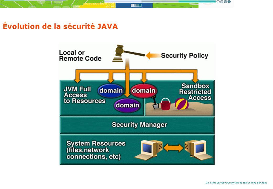 Du client serveur aux grilles de calcul et de données Évolution de la sécurité JAVA
