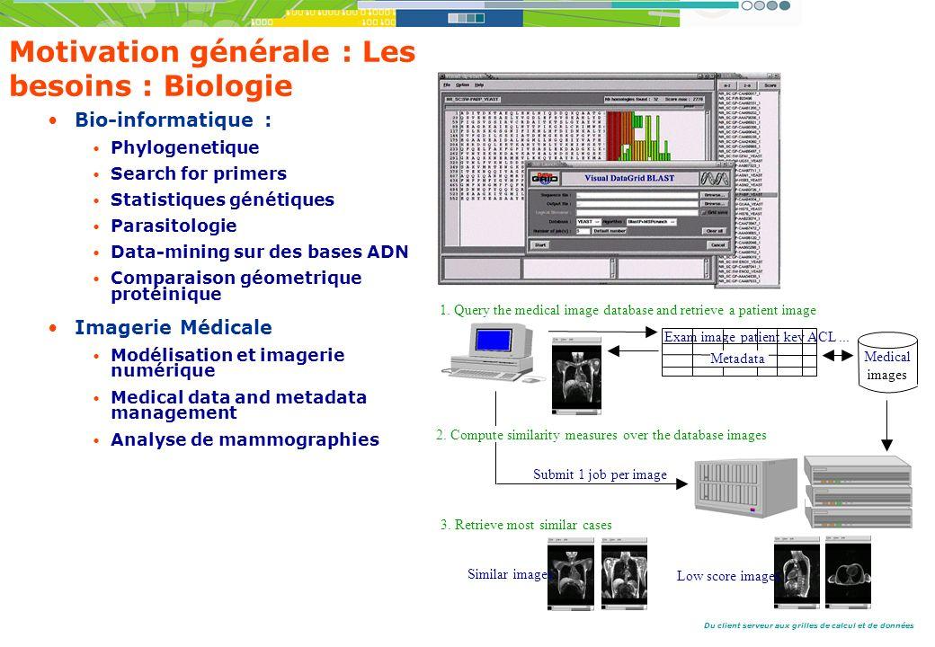 Du client serveur aux grilles de calcul et de données Medical images Exam image patient key ACL...