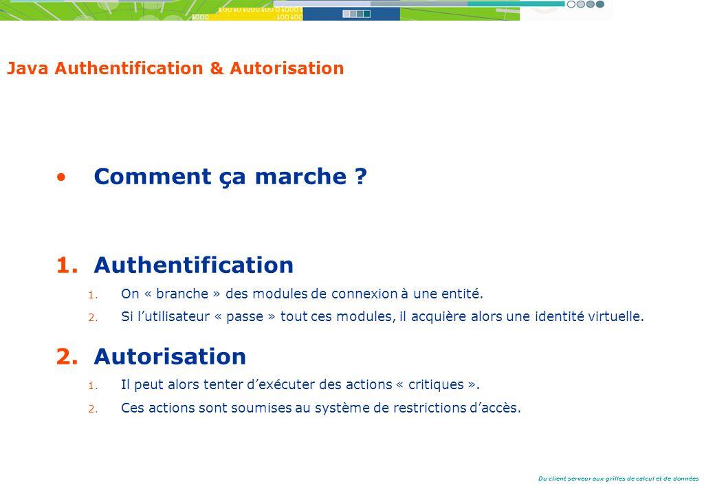 Du client serveur aux grilles de calcul et de données Java Authentification & Autorisation Comment ça marche .