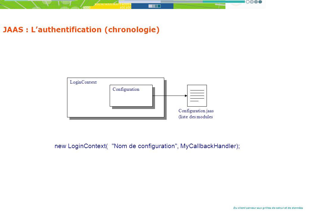 Du client serveur aux grilles de calcul et de données JAAS : Lauthentification (chronologie) new LoginContext( Nom de configuration , MyCallbackHandler); LoginContext Configuration Configuration.jaas (liste des modules