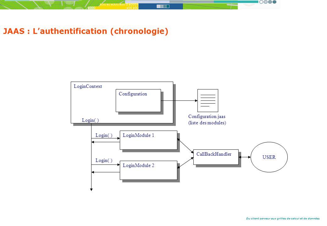 Du client serveur aux grilles de calcul et de données JAAS : Lauthentification (chronologie) LoginContext Configuration Configuration.jaas (liste des modules) LoginModule 1 LoginModule 2 Login( ) USER CallBackHandler Login( )