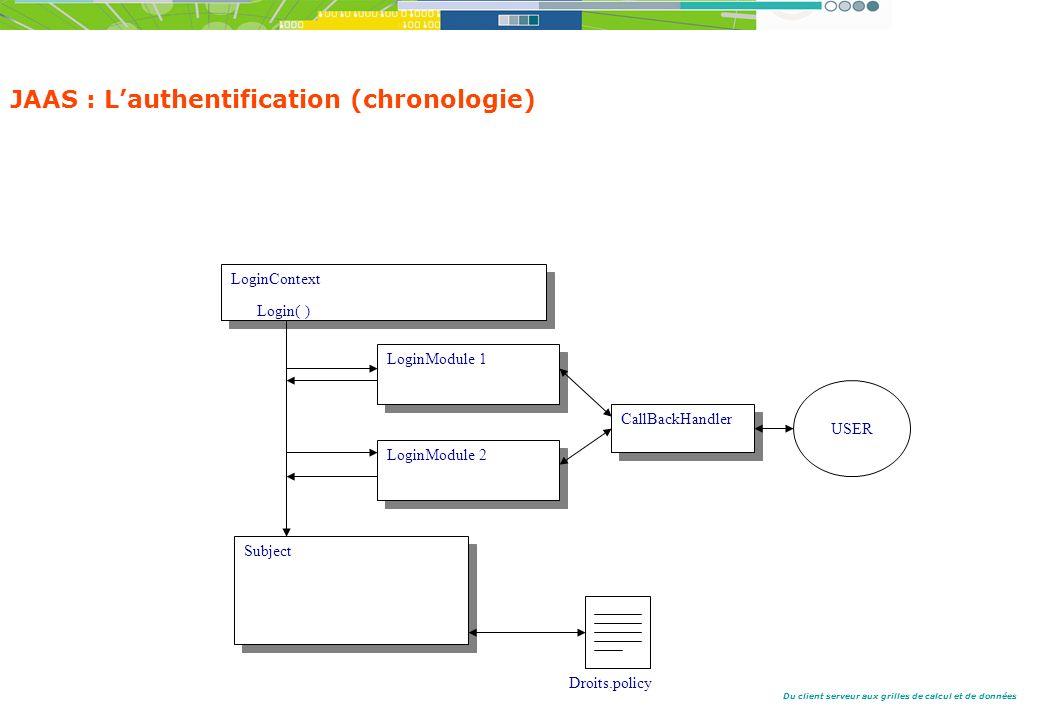 Du client serveur aux grilles de calcul et de données JAAS : Lauthentification (chronologie) LoginContext LoginModule 1 LoginModule 2 Login( ) USER CallBackHandler Subject Droits.policy