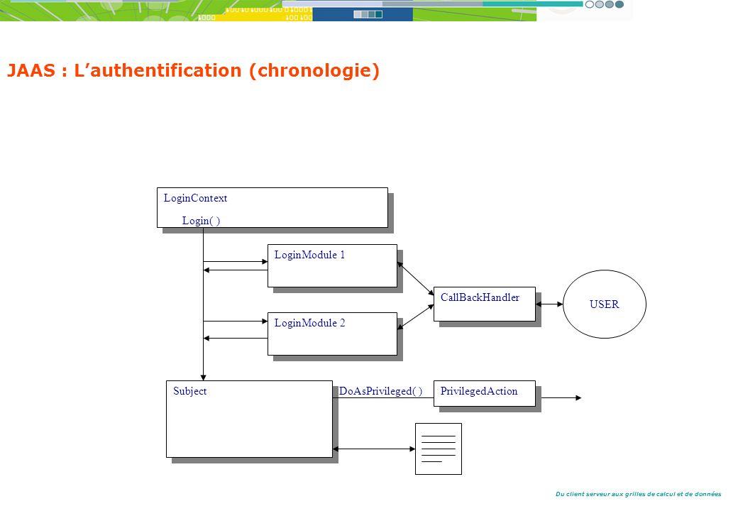 Du client serveur aux grilles de calcul et de données JAAS : Lauthentification (chronologie) LoginContext LoginModule 1 LoginModule 2 Login( ) USER CallBackHandler Subject DoAsPrivileged( ) PrivilegedAction