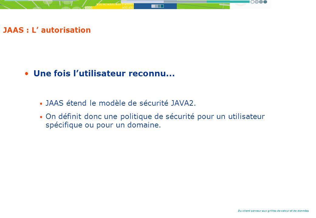 Du client serveur aux grilles de calcul et de données JAAS : L autorisation Une fois lutilisateur reconnu...