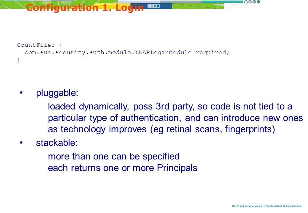 Du client serveur aux grilles de calcul et de données Configuration 1.