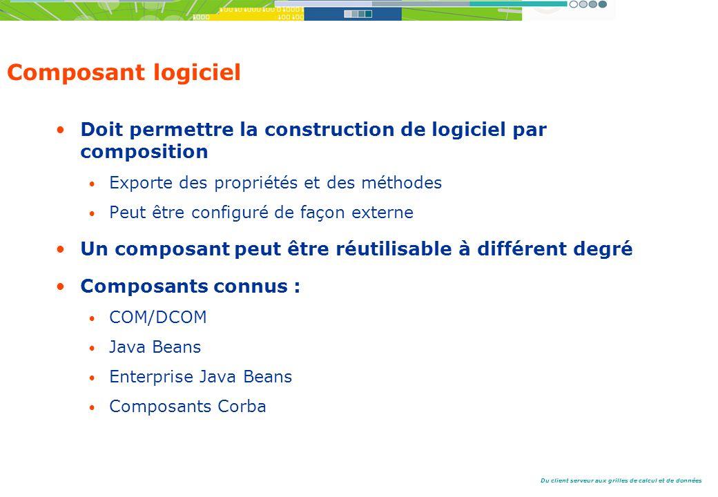 Du client serveur aux grilles de calcul et de données Composant logiciel Doit permettre la construction de logiciel par composition Exporte des propriétés et des méthodes Peut être configuré de façon externe Un composant peut être réutilisable à différent degré Composants connus : COM/DCOM Java Beans Enterprise Java Beans Composants Corba