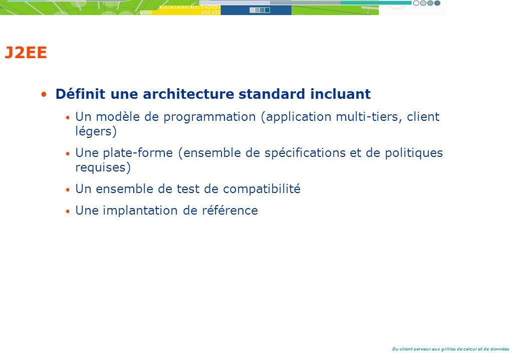 Du client serveur aux grilles de calcul et de données J2EE Définit une architecture standard incluant Un modèle de programmation (application multi-tiers, client légers) Une plate-forme (ensemble de spécifications et de politiques requises) Un ensemble de test de compatibilité Une implantation de référence