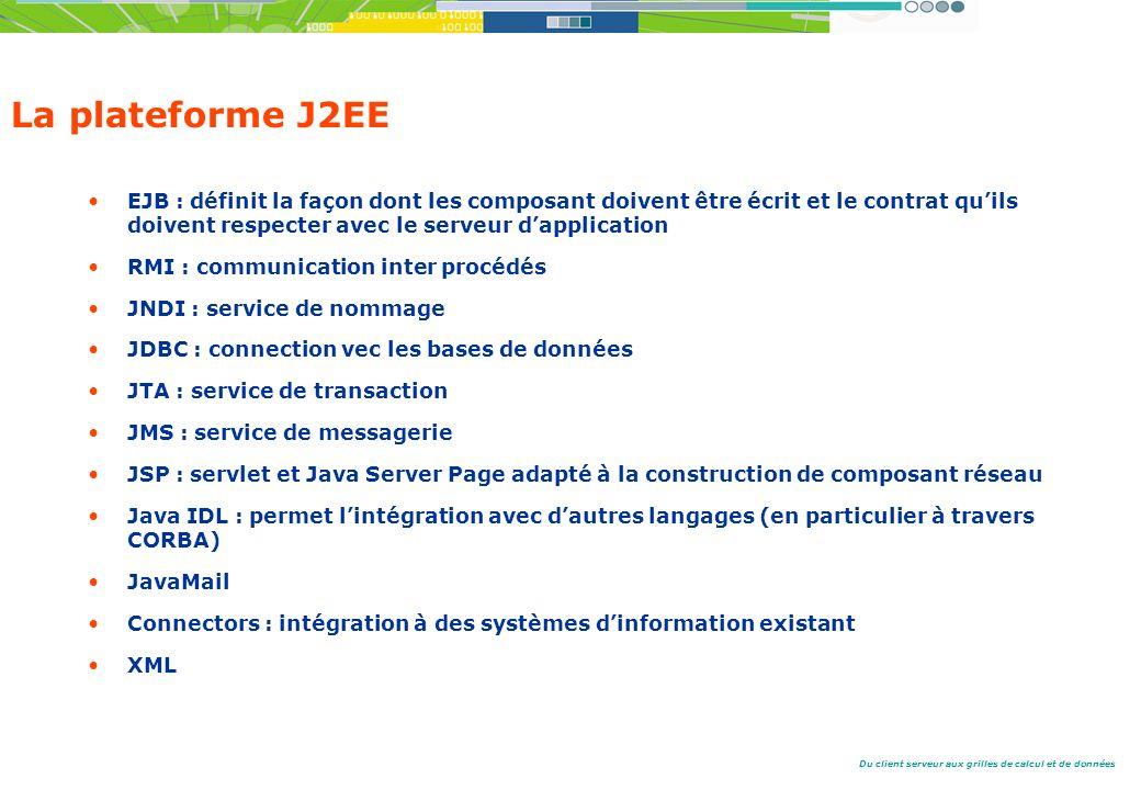 Du client serveur aux grilles de calcul et de données La plateforme J2EE EJB : définit la façon dont les composant doivent être écrit et le contrat quils doivent respecter avec le serveur dapplication RMI : communication inter procédés JNDI : service de nommage JDBC : connection vec les bases de données JTA : service de transaction JMS : service de messagerie JSP : servlet et Java Server Page adapté à la construction de composant réseau Java IDL : permet lintégration avec dautres langages (en particulier à travers CORBA) JavaMail Connectors : intégration à des systèmes dinformation existant XML