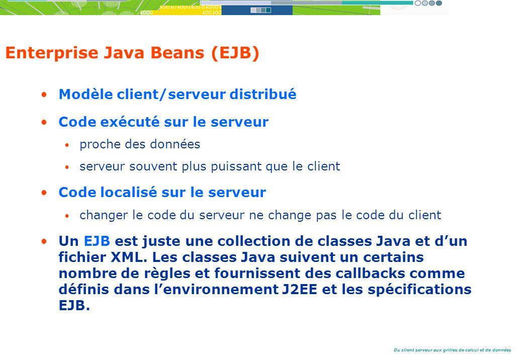 Du client serveur aux grilles de calcul et de données Enterprise Java Beans (EJB) Modèle client/serveur distribué Code exécuté sur le serveur proche des données serveur souvent plus puissant que le client Code localisé sur le serveur changer le code du serveur ne change pas le code du client Un EJB est juste une collection de classes Java et dun fichier XML.