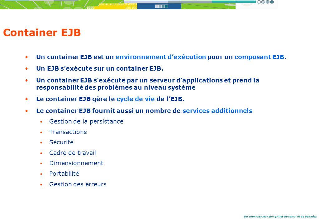 Du client serveur aux grilles de calcul et de données Container EJB Un container EJB est un environnement dexécution pour un composant EJB.