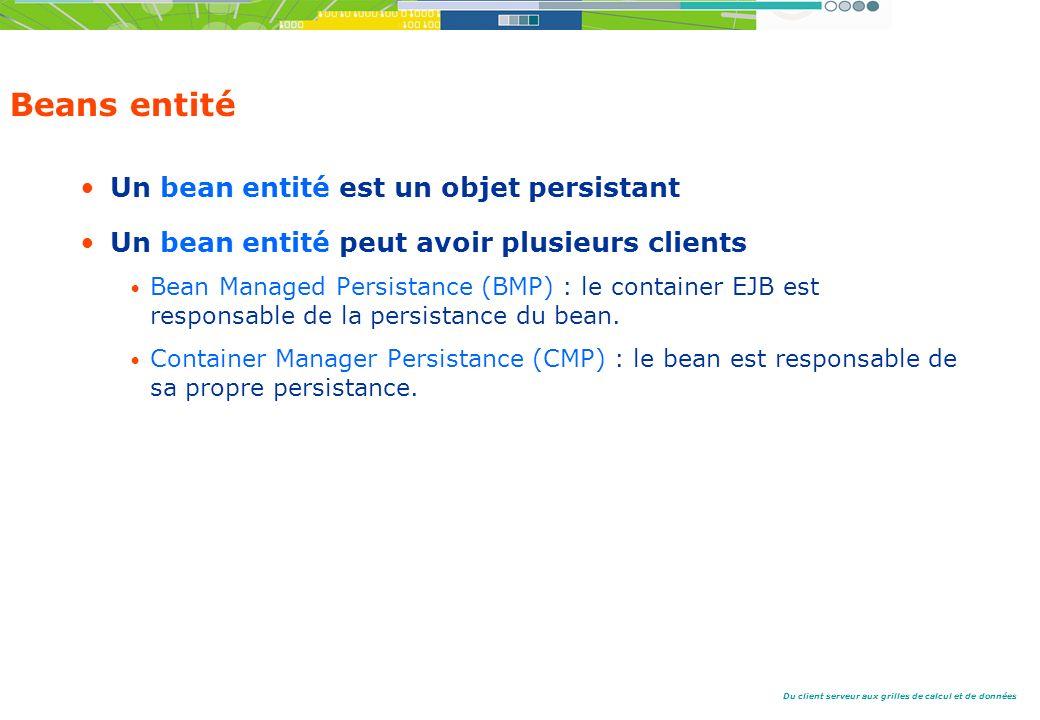 Du client serveur aux grilles de calcul et de données Beans entité Un bean entité est un objet persistant Un bean entité peut avoir plusieurs clients Bean Managed Persistance (BMP) : le container EJB est responsable de la persistance du bean.