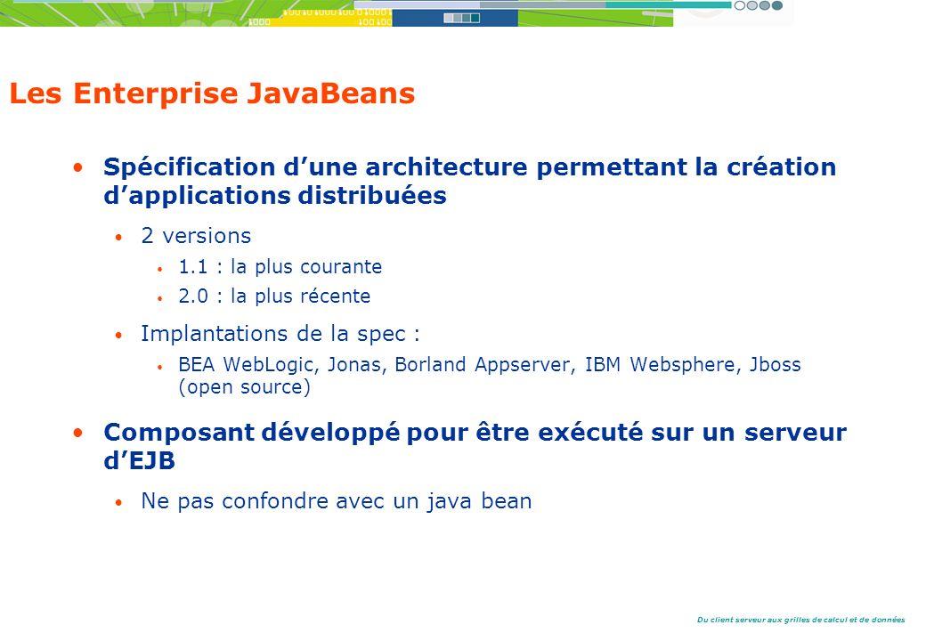 Du client serveur aux grilles de calcul et de données Les Enterprise JavaBeans Spécification dune architecture permettant la création dapplications distribuées 2 versions 1.1 : la plus courante 2.0 : la plus récente Implantations de la spec : BEA WebLogic, Jonas, Borland Appserver, IBM Websphere, Jboss (open source) Composant développé pour être exécuté sur un serveur dEJB Ne pas confondre avec un java bean