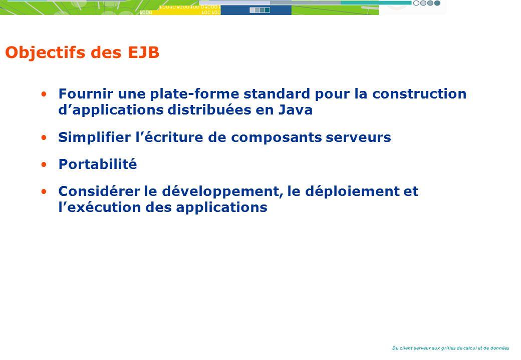 Du client serveur aux grilles de calcul et de données Objectifs des EJB Fournir une plate-forme standard pour la construction dapplications distribuées en Java Simplifier lécriture de composants serveurs Portabilité Considérer le développement, le déploiement et lexécution des applications