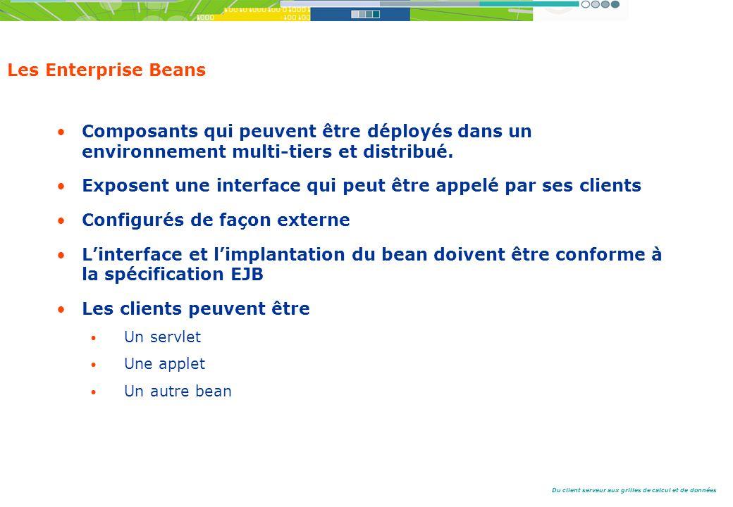 Du client serveur aux grilles de calcul et de données Les Enterprise Beans Composants qui peuvent être déployés dans un environnement multi-tiers et distribué.