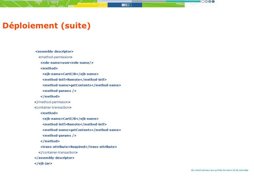 Du client serveur aux grilles de calcul et de données Déploiement (suite) user CartEJB Remote getContents CartEJB Remote getContents Required