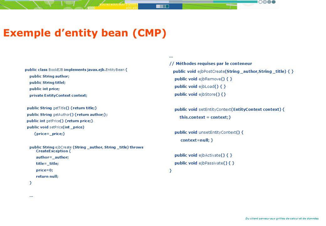 Du client serveur aux grilles de calcul et de données Exemple dentity bean (CMP) public class BookEJB implements javax.ejb.EntityBean { public String author; public String titlel; public int price; private EntityContext context; public String getTitle() {return title;} public String getAuthor() {return author;}; public int getPrice() {return price;} public void setPrice(int _price) {price=_price;} public String ejbCreate (String _author, String _title) throws CreateException { author=_author; title=_title; price=0; return null; } … // Méthodes requises par le conteneur public void ejbPostCreate(String _author,String _title) { } public void ejbRemove() { } public void ejbLoad() { } public void ejbStore() {} public void setEntityContext(EntityContext context) { this.context = context;} public void unsetEntityContext() { context=null; } public void ejbActivate() { } public void ejbPassivate() { } }