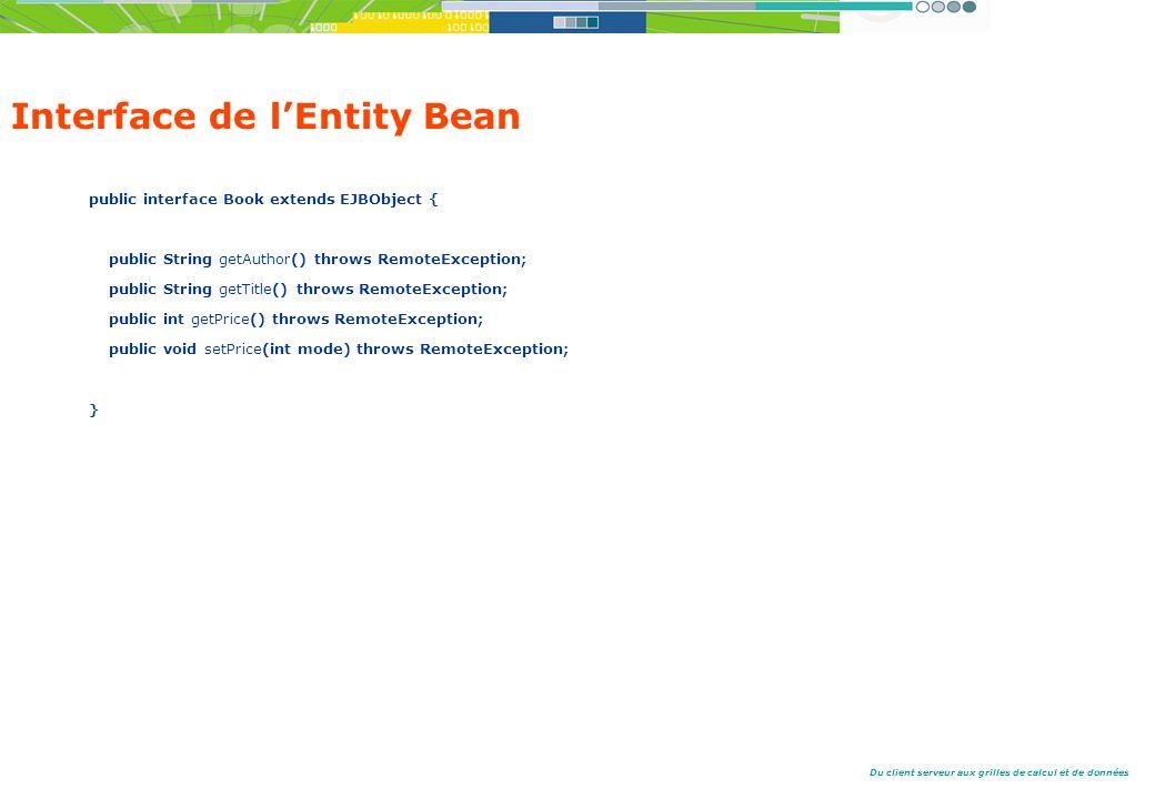 Du client serveur aux grilles de calcul et de données Interface de lEntity Bean public interface Book extends EJBObject { public String getAuthor() throws RemoteException; public String getTitle() throws RemoteException; public int getPrice() throws RemoteException; public void setPrice(int mode) throws RemoteException; }