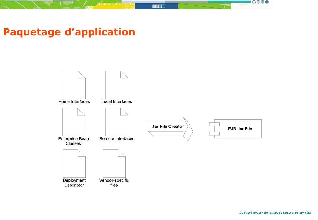 Du client serveur aux grilles de calcul et de données Paquetage dapplication