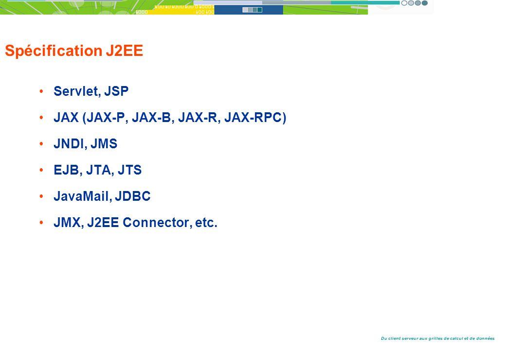 Du client serveur aux grilles de calcul et de données Spécification J2EE Servlet, JSP JAX (JAX-P, JAX-B, JAX-R, JAX-RPC) JNDI, JMS EJB, JTA, JTS JavaMail, JDBC JMX, J2EE Connector, etc.