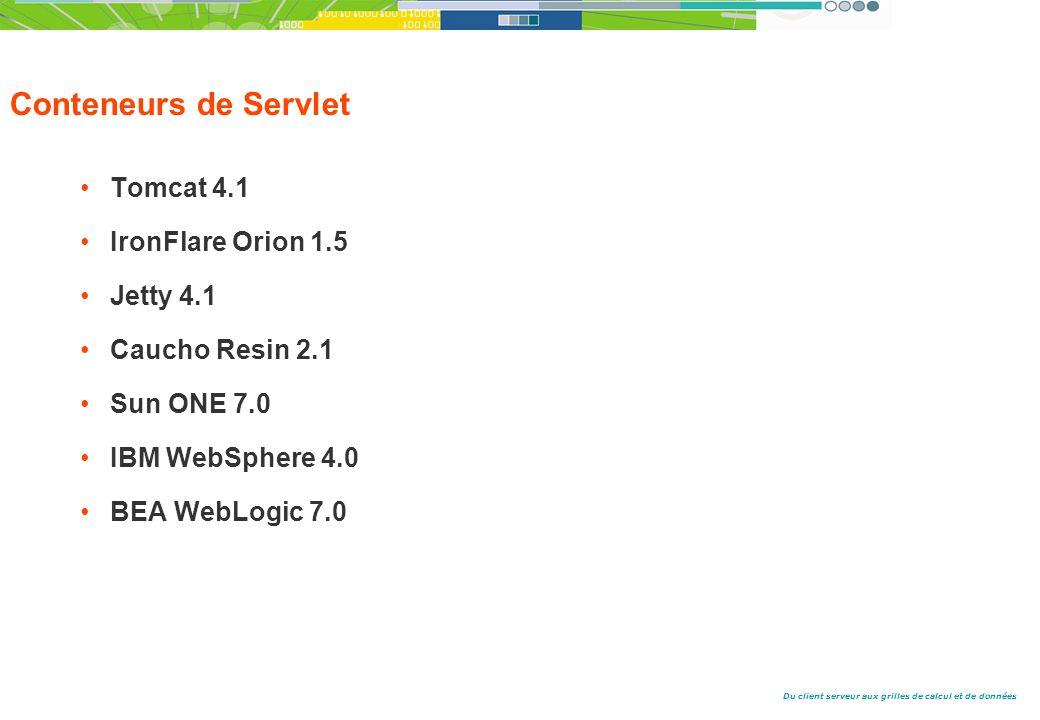 Du client serveur aux grilles de calcul et de données Conteneurs de Servlet Tomcat 4.1 IronFlare Orion 1.5 Jetty 4.1 Caucho Resin 2.1 Sun ONE 7.0 IBM WebSphere 4.0 BEA WebLogic 7.0
