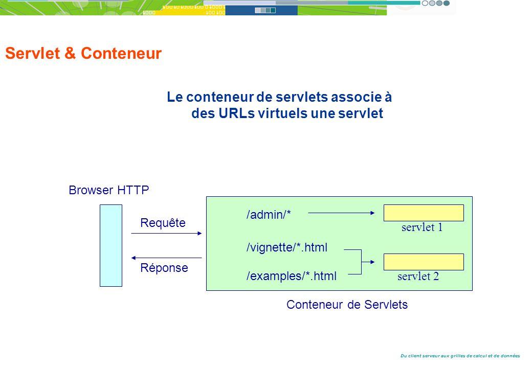 Du client serveur aux grilles de calcul et de données Servlet & Conteneur Le conteneur de servlets associe à des URLs virtuels une servlet Browser HTTP Conteneur de Servlets /admin/* /vignette/*.html /examples/*.html servlet 1 servlet 2 Requête Réponse