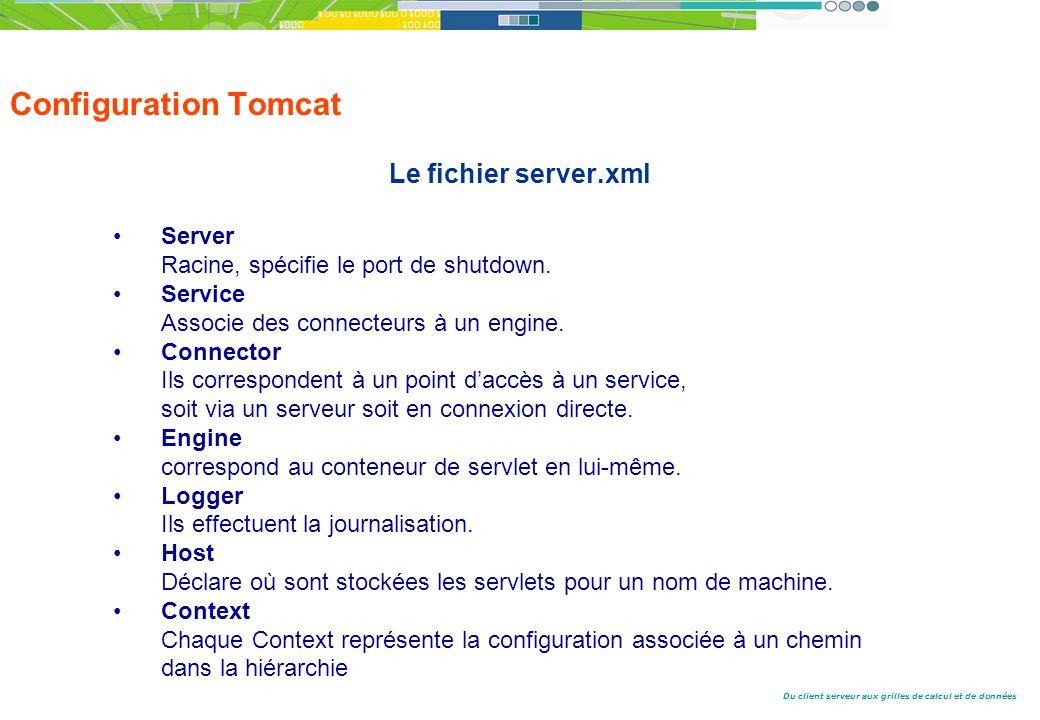 Du client serveur aux grilles de calcul et de données Configuration Tomcat Le fichier server.xml Server Racine, spécifie le port de shutdown.