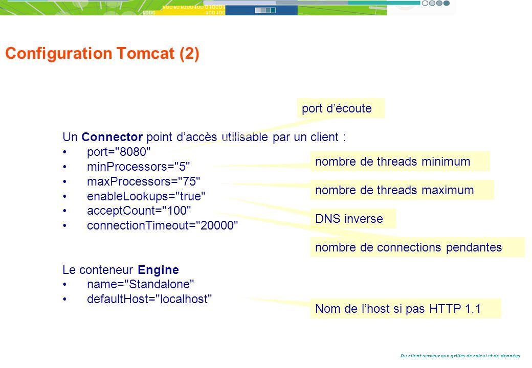 Du client serveur aux grilles de calcul et de données Un Connector point daccès utilisable par un client : port= 8080 minProcessors= 5 maxProcessors= 75 enableLookups= true acceptCount= 100 connectionTimeout= 20000 Le conteneur Engine name= Standalone defaultHost= localhost Configuration Tomcat (2) port découte nombre de threads minimum nombre de threads maximum DNS inverse nombre de connections pendantes Nom de lhost si pas HTTP 1.1