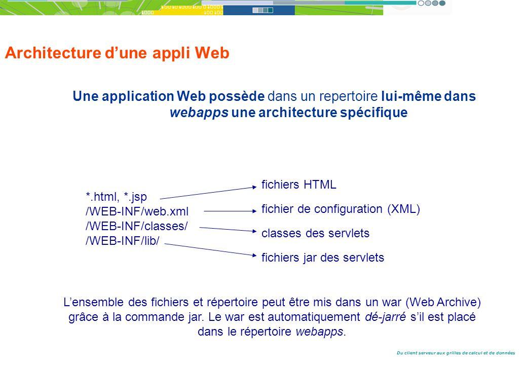 Du client serveur aux grilles de calcul et de données Architecture dune appli Web Une application Web possède dans un repertoire lui-même dans webapps une architecture spécifique *.html, *.jsp /WEB-INF/web.xml /WEB-INF/classes/ /WEB-INF/lib/ fichiers HTML fichier de configuration (XML) classes des servlets fichiers jar des servlets Lensemble des fichiers et répertoire peut être mis dans un war (Web Archive) grâce à la commande jar.