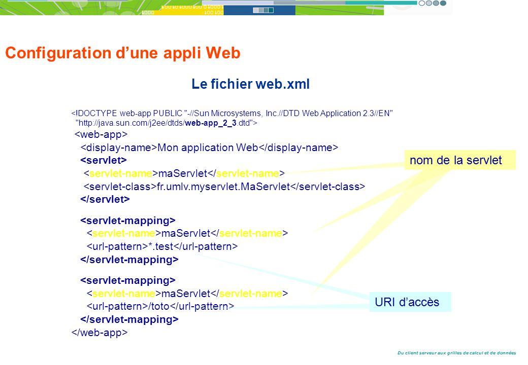 Du client serveur aux grilles de calcul et de données Configuration dune appli Web Le fichier web.xml Mon application Web maServlet fr.umlv.myservlet.MaServlet maServlet *.test maServlet /toto nom de la servlet URI daccès