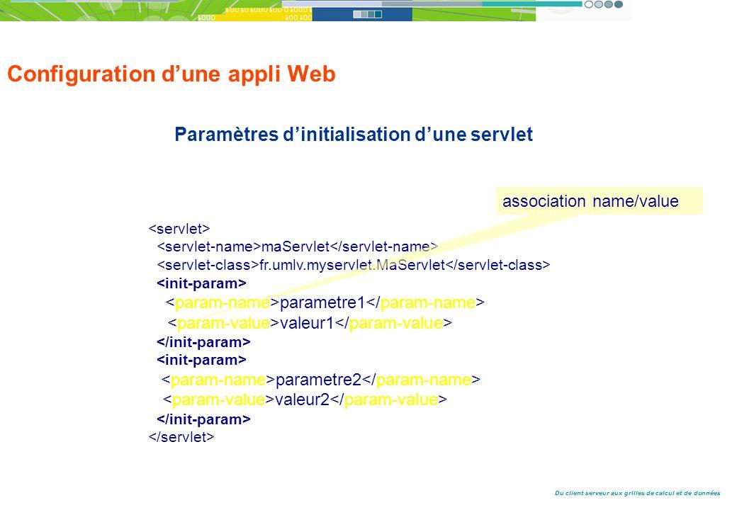 Du client serveur aux grilles de calcul et de données Configuration dune appli Web Paramètres dinitialisation dune servlet maServlet fr.umlv.myservlet.MaServlet parametre1 valeur1 parametre2 valeur2 association name/value